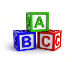 ABC's of orthodontics Brookfield WI